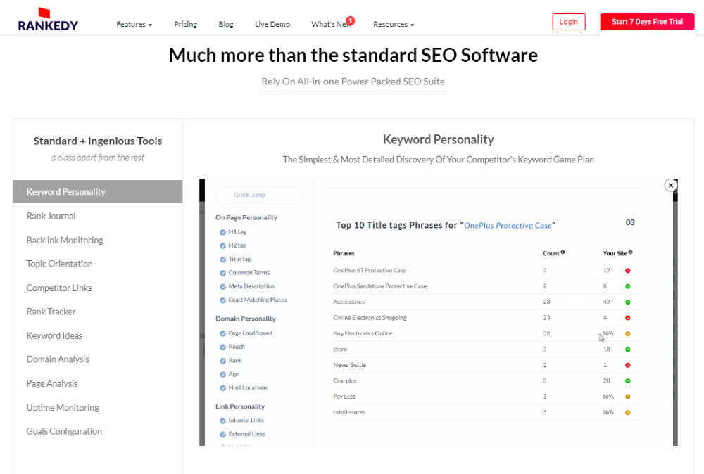 Rankedy: User-friendly Seo Toolkit
