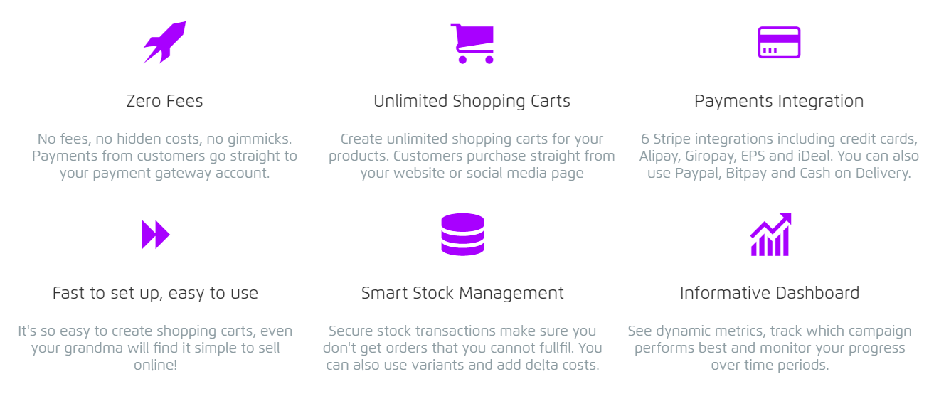 What Are The Features Of plug&paid?
