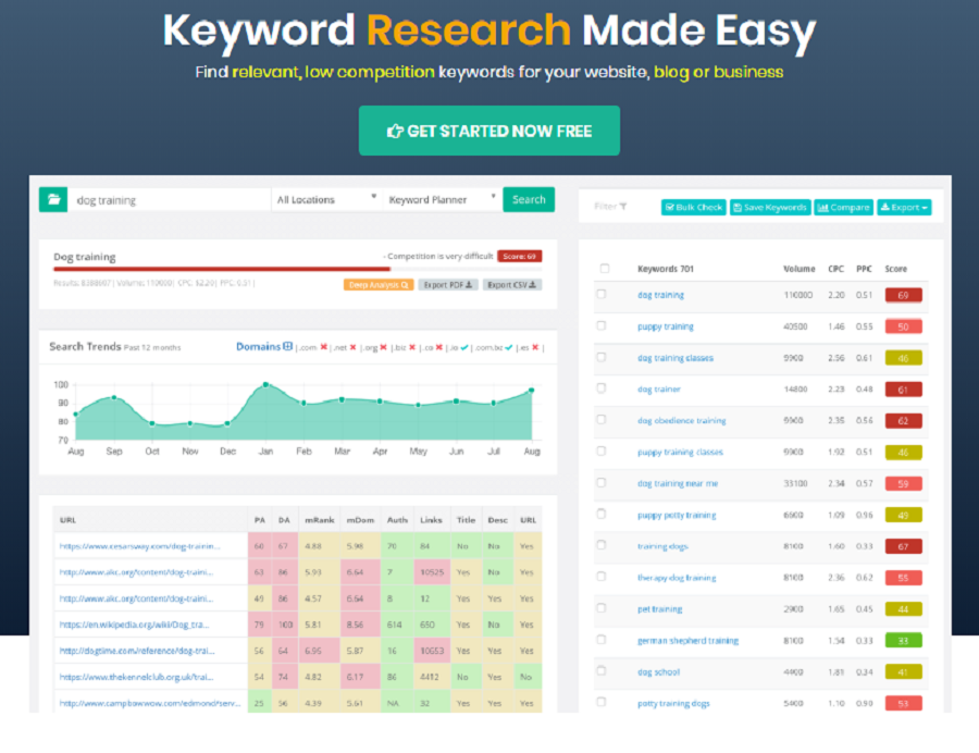 Keysearch – Your Affordable Keyword Research Tool