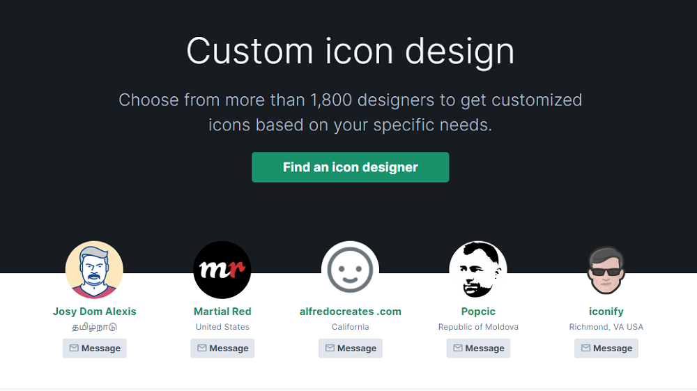 What Are The Features of Iconfinder?