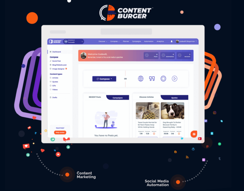 How Does Content Burger Work?
