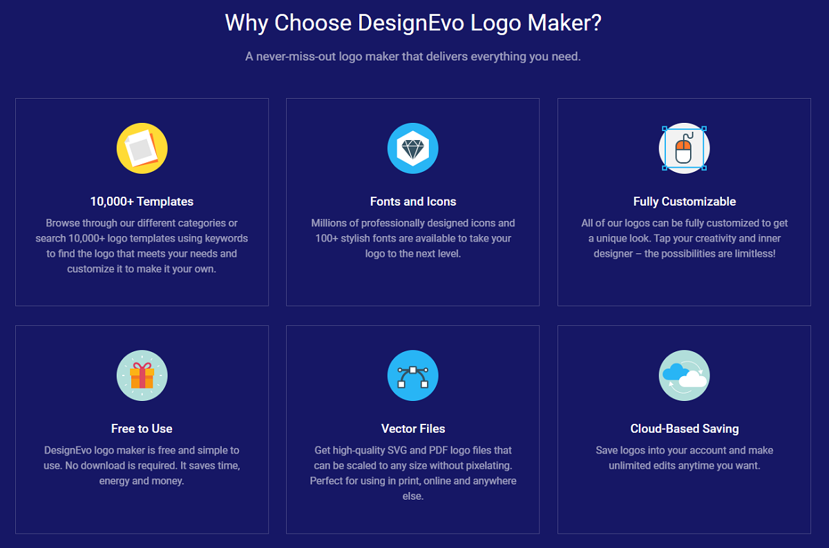 What Are the Features and Benefits of Designevo?