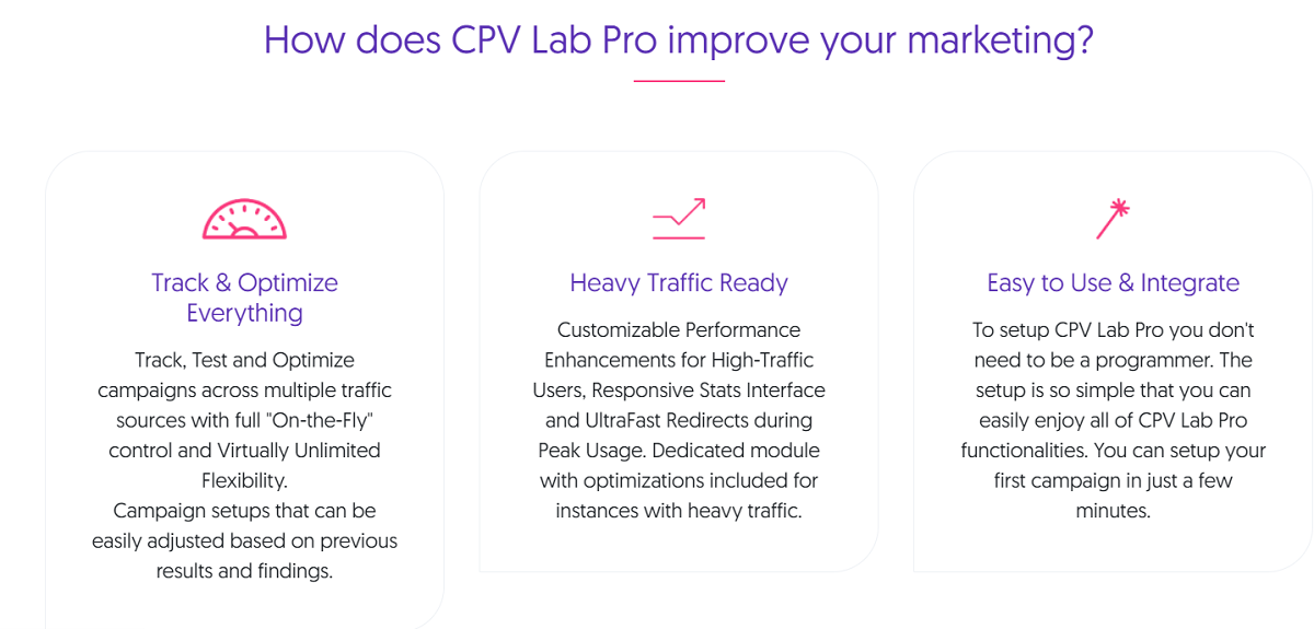 How Does Cpv Lab Pro Work?